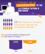 Healthexpress publie une infographie sur l'impact de la...