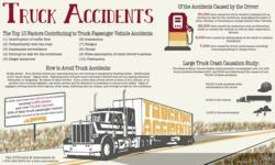 Trucking Accident Lawyer Infographic Factors Contributing to Truck Accidents