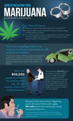 Marijuana arrest infographic