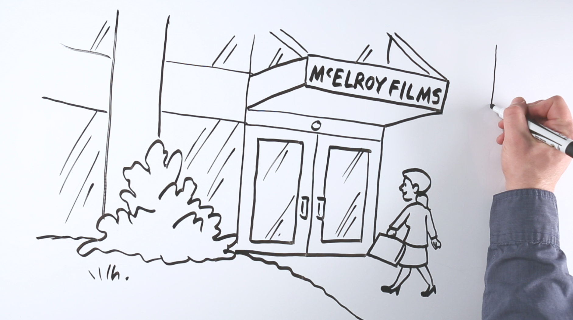 McElroy Films Offers New Service: Animated White Board ... - photo#30
