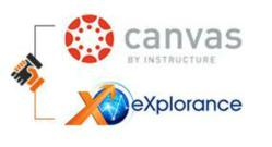 Blue enterprise feedback management system integrates dynamically with Canvas learning management system