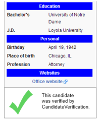Example CandidateVerification profile.