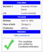 Ballotpedia Improves Accuracy of Candidate Bios