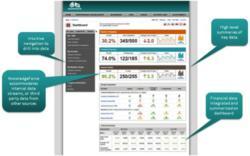 big data analytics customer intelligence satisfaction information