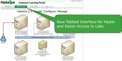 Hatsize 4.0 Cloud-Based Training Lab Screenshot