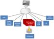 Representative diagram of future PublicFOIA.com website and FOIA processing systems