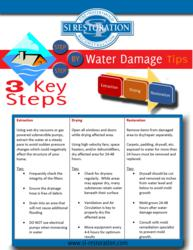 water-damage-restoration-guide
