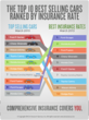 Auto Insurance Quotes for the Top Selling Cars in 2013