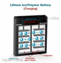 RepairLabs Lithium Ion Battery Image