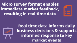 Real time data informs daily business decisions and supports informed responses to key market events