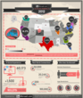 International Education &amp;amp; GoAbroad Across America: Infographic...
