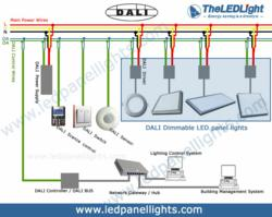 DALI dimming LED panel light
