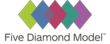 Intrepid Learning Announces New Five Diamond Learning Model at 2013...