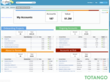 Totango Announces Customer Success Management (CSM) Dashboard on Salesforce