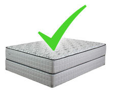 Choosing the Best Mattress Simplified in Consumer Mattress Reports' Latest Article