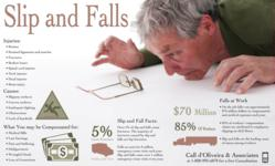 Slip and Fall Lawyer types of causes infographic