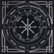 Pendulum Mat Astrology