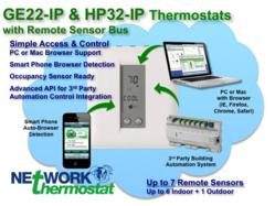 Ethernet Setback Thermostat Overview