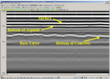 Figure 2. A typical GPR scan showing different material layers.