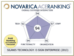 Silanis' ACE Ranking and its contribution to the RAVE Award