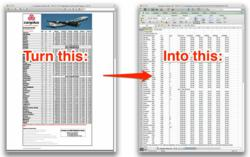 PDF to Excel Converter for the Shipping Industry