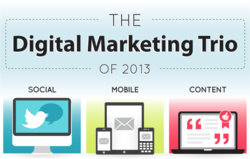 The Digital Marketing Trio