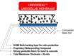 Concrete Foundation Under Seal Membrane