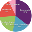 Physician-Patient Alliance for Health & Safety: Rep Jan Schakowsky Introduces Legislation to Improve Nurse-to-Patient Ratios for Enhanced Patient Safety