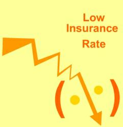 car insurance rate increases and tips to avoid premium increase