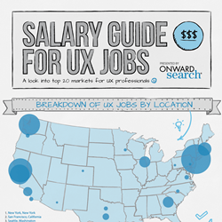 UX Job Salary Guide