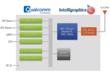 Intelligraphics Announces IGX4100 Wi-Fi Driver Suite for Qualcomm...