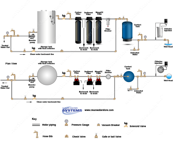 Clean Water Systems Amp Stores Inc Releases The New