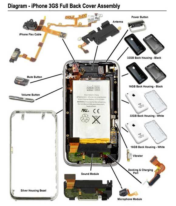 Iphone Repair Launch Their New Iphone Repair Amp Iphone