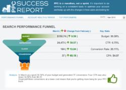 PPC Success Report