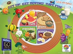 Active Kids MyPlate Poster from Learning ZoneXpress