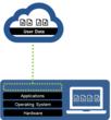 """Eugrid Announces """"CloudDock"""" a Cloud-Powered PC/Tablet..."""