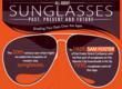 History of sunglasses
