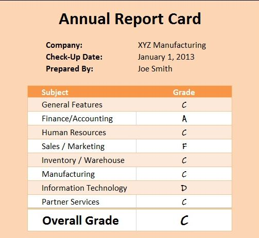 ERP Evaluation Template Helps Companies Assess ERP Business Systems ...