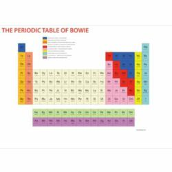 The Periodic Table of Bowie Print
