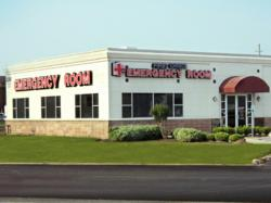 First Choice Emergency Room, Spring TX Location