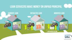 Consumer Attorney Services - How Loan Servicers Make Money on Unpaid Principal