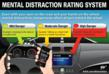 Cognitive Distraction - Infographic