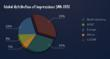StartMeApp - Global Ad Impressions - 2012