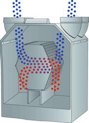 Zehnder Heat Recovery Ventilator