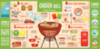 Infographic: Summer Grilling and Food Safety Tips from the Chicken...