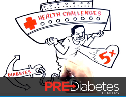 Animated film about diabetes and prediabetes risks and complications.
