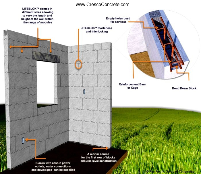 Cellular Concrete Llc : New energy efficient wall system is a game changer