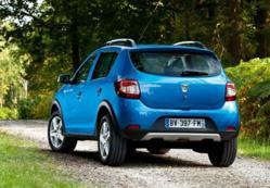Renault Sandero - Gaadi.com