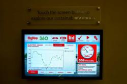 Green supermarket uses interactive display to educate about the store's sustainable practices.