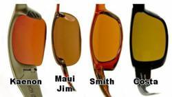 Polarized Copper Lenses